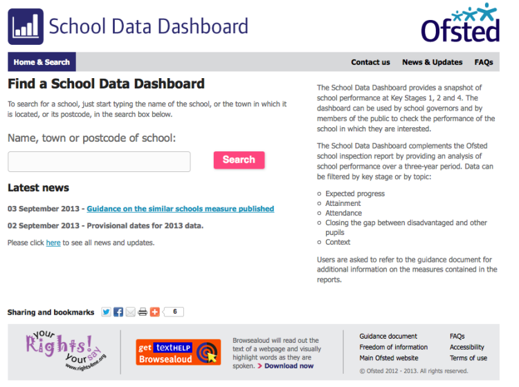 Ofsted: Data dashboard