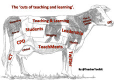 The cuts of teaching and learning