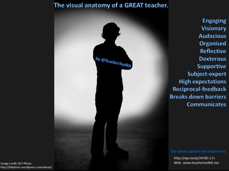The visual anatomy of great teacher by @TeacherToolkit