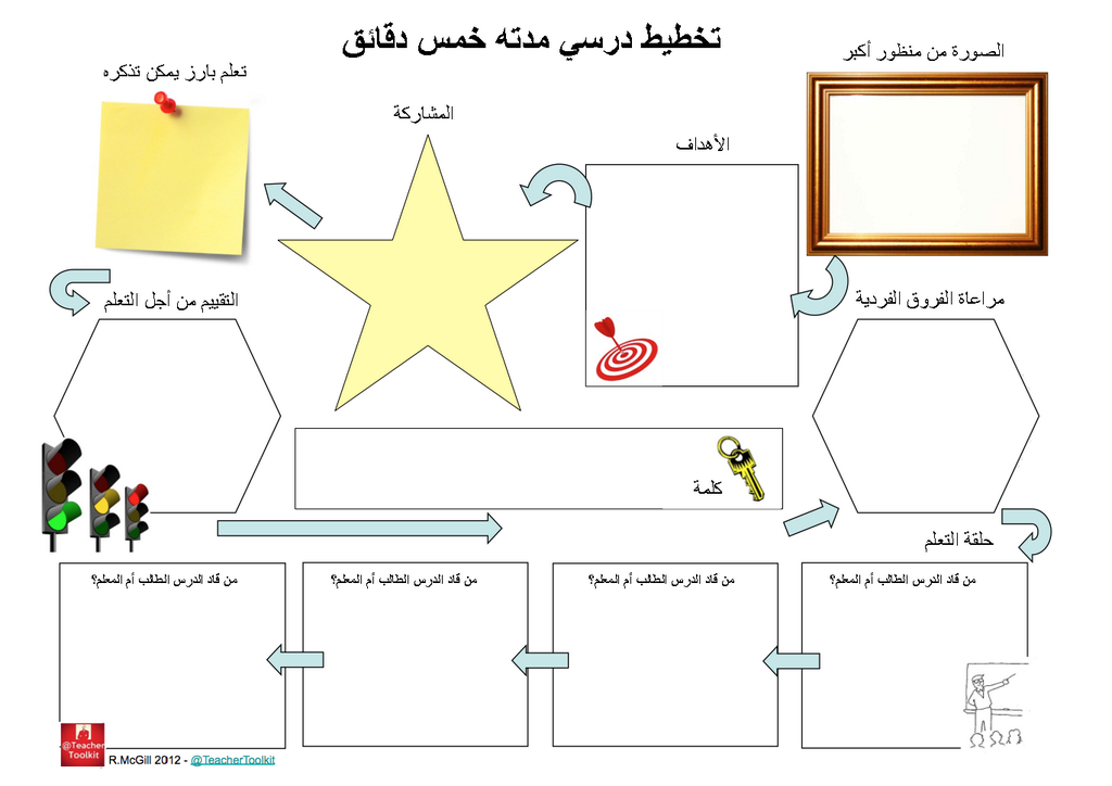 Geography case study layout