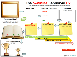 The 5-Minute Behaviour Fix by @TeacherToolkit