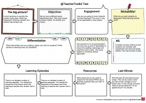 The 5 Minute Digital Lesson Plan
