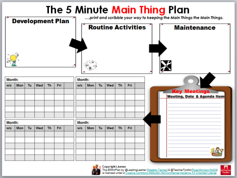 The #5MinMainThingPlan by @TeacherToolkit and @LeadingLearner