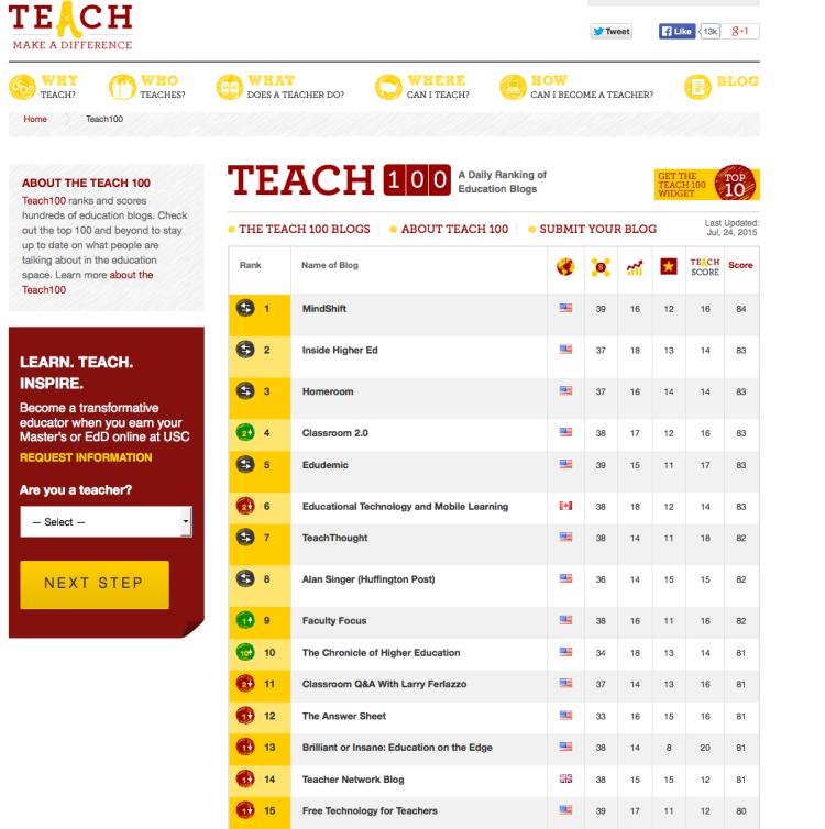 Teach 100 ranking